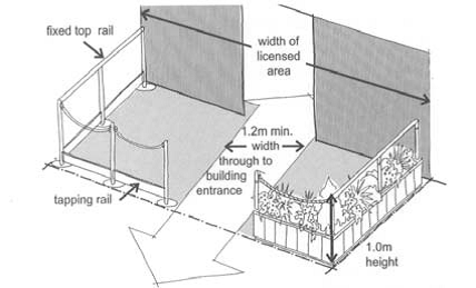 Illustration of layout for street café